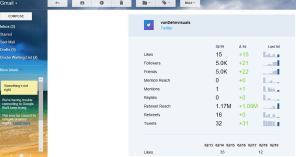 'Sum of All' E-mailed Reach Report (third party analytics for Twitter)