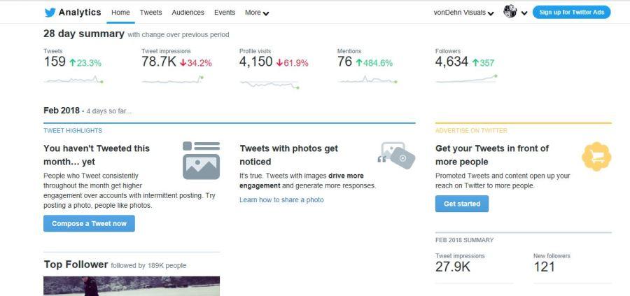 Twitter Analytics February