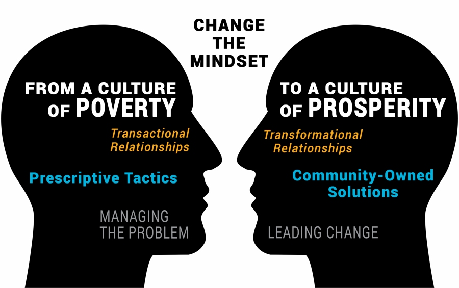 Culture-of-Poverty-vs-Prosperity